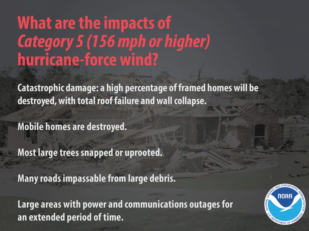 Hurricane Preparedness | Satmodo